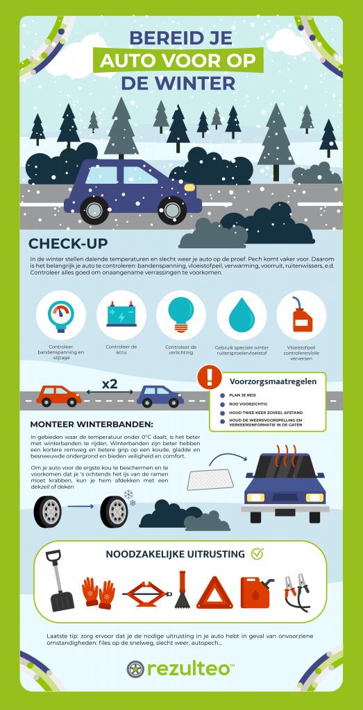 Bereid je auto voor op de winter