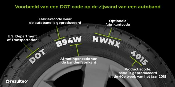 Voorbeeld van een DOT-code op de zijwand van een autoband
