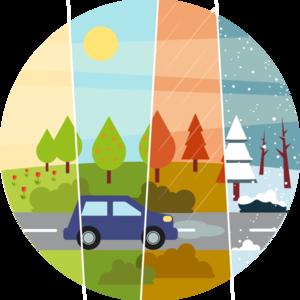 autobanden-allseason